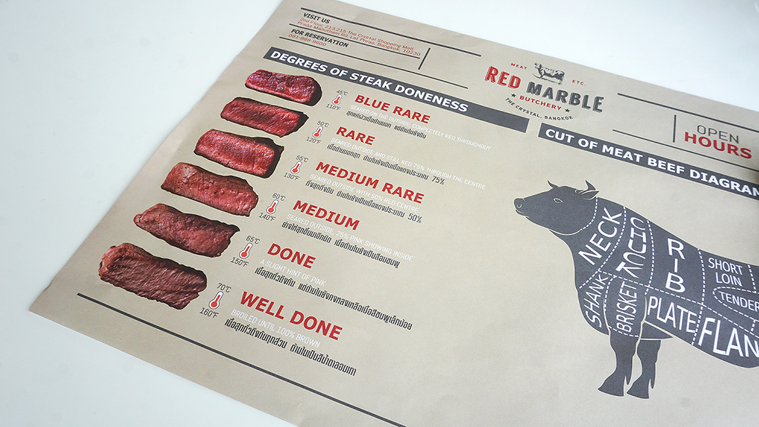 Red Marble Butchery 5
