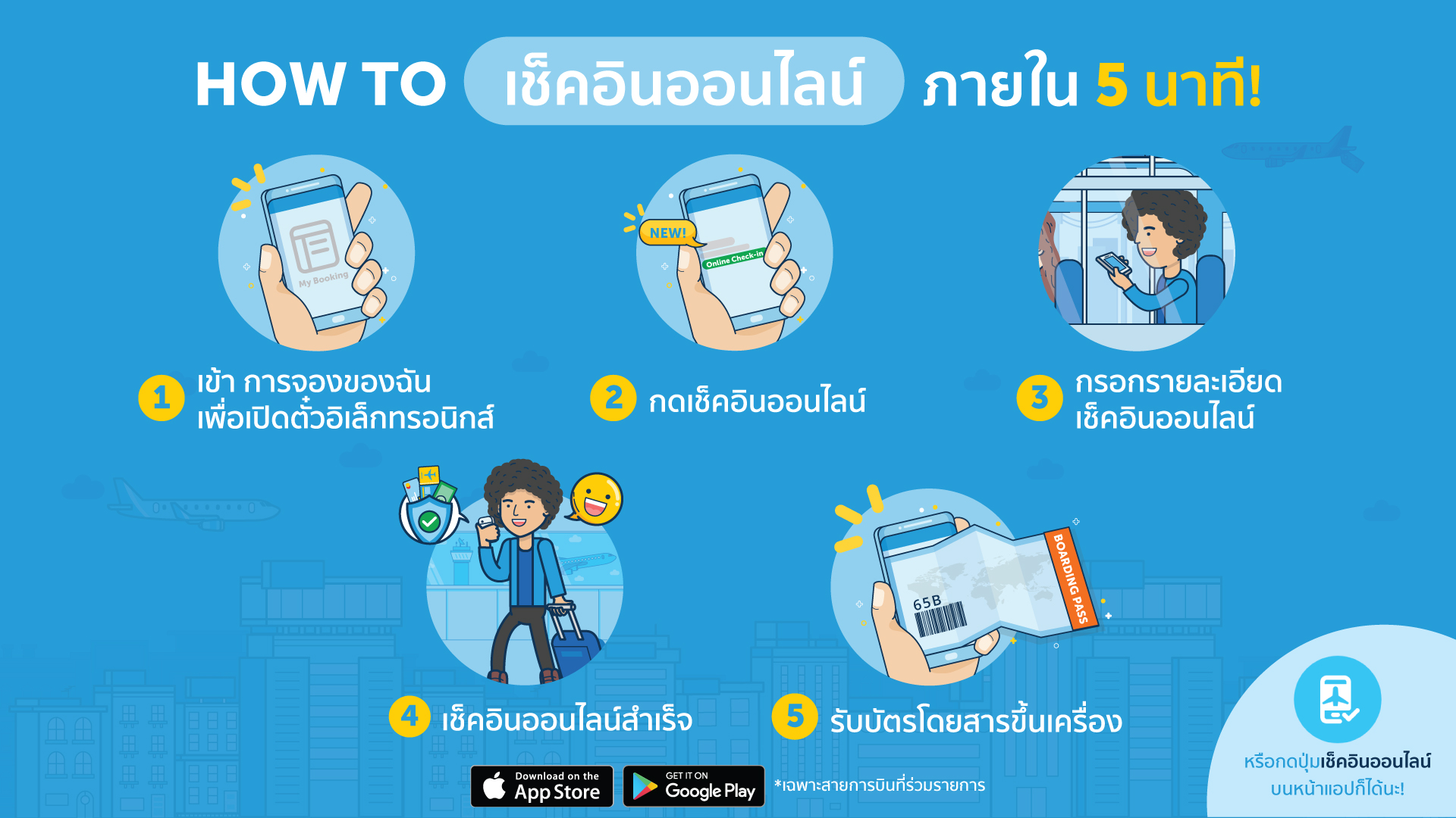 Info-Howto_Online-Check-in